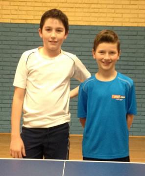 David & Lorenz