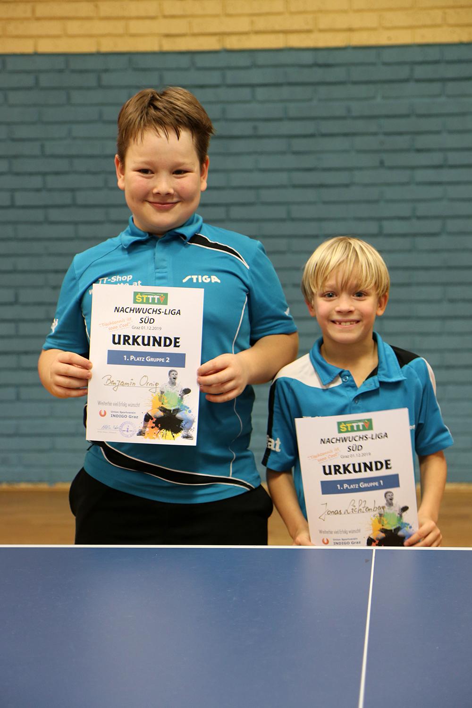 2 Gruppensieger (Benni & Jonas)